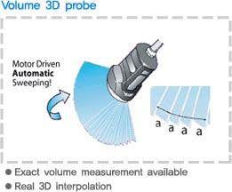 Medison SonoAce 9900 3D, 4D ultrahang készülék technikája