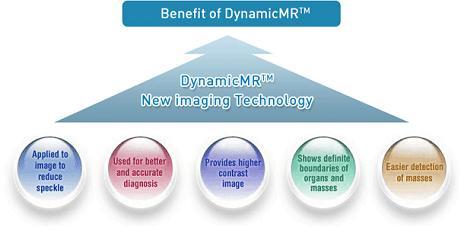 A DynamicMR™ képjavító technika előnyei